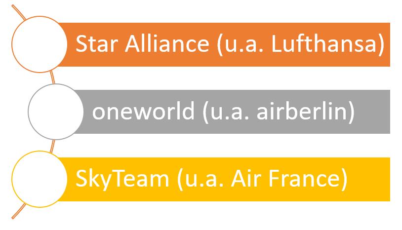 Luftfahrtallianzen