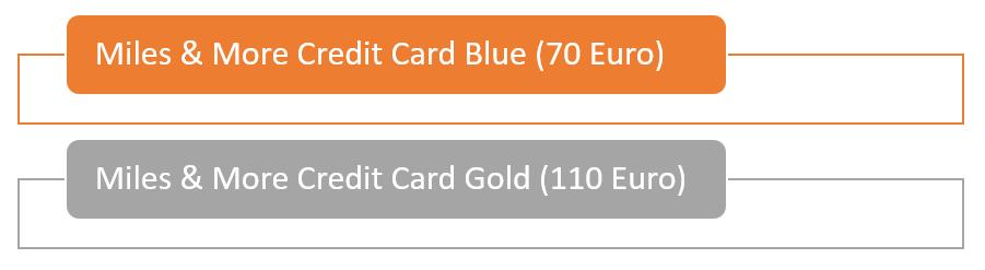 Miles & More Kreditkarte Geschäftskunden