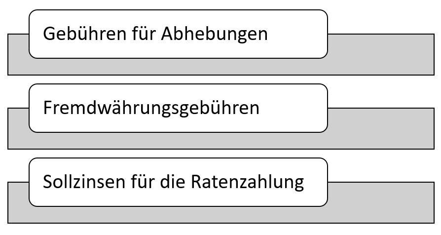Nachteile Deutschland-Kreditkarte