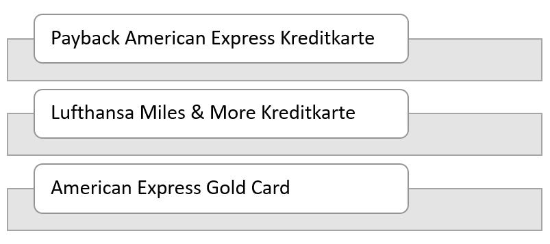 Wichtigste Punkte-Kreditkarten