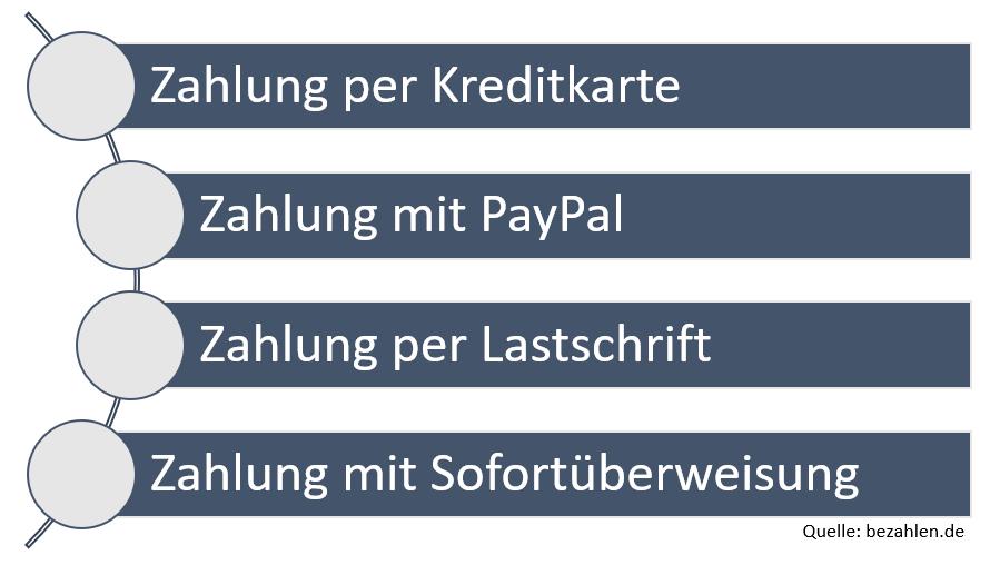 bahntickets-bezahlen-wie
