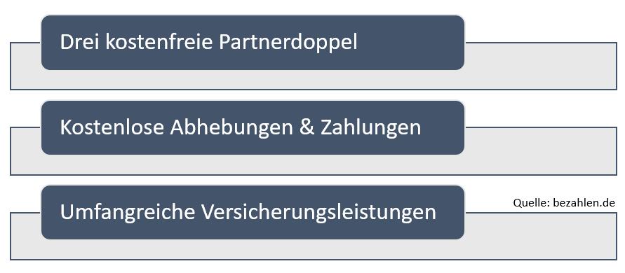 barclaycard-platinum-double-vorteile_2