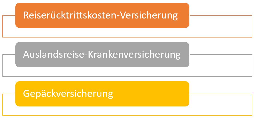 gebührenfrei-mastercard-gold-versicherungen_1