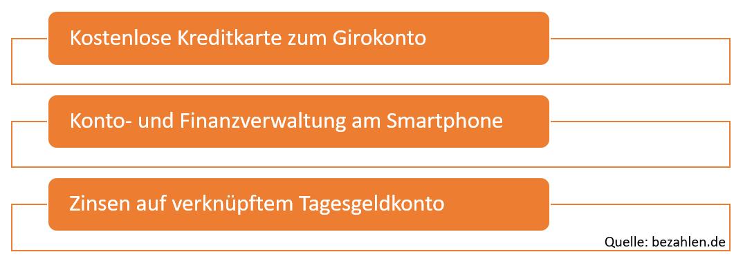 kontowechsel-leistungen_1