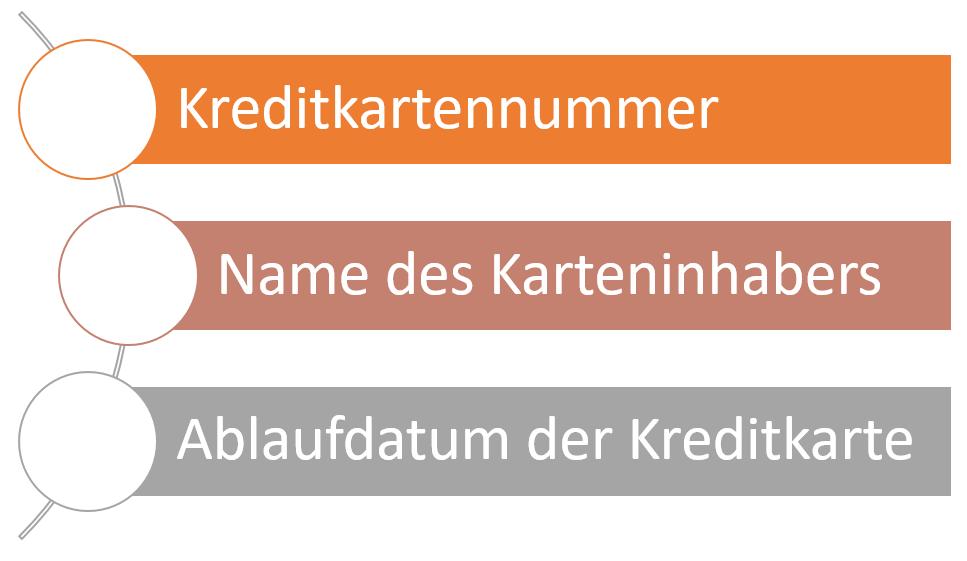 kreditkartenzahlung-internet