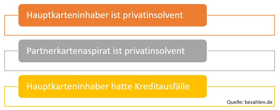 partnerkarte-ablehnung