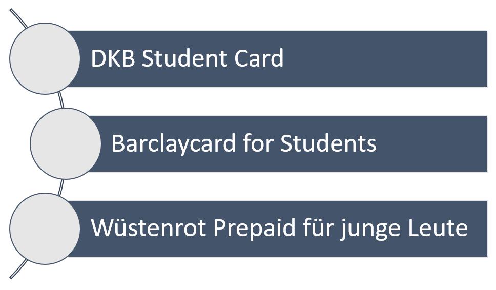 studenten-kreditkarten