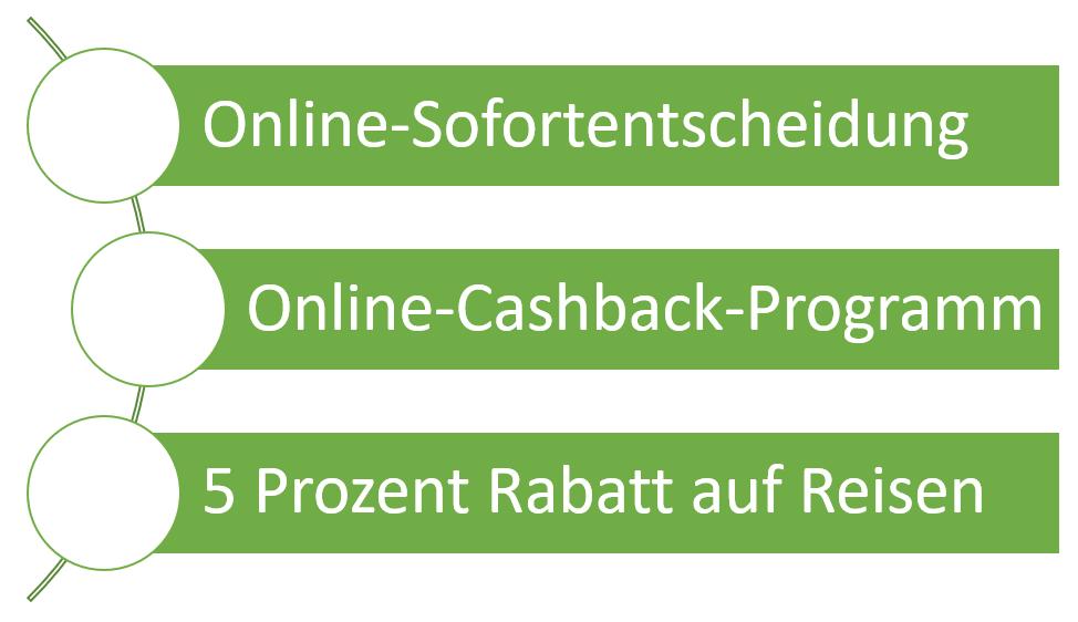 vorteile-deutschland-kreditkarte