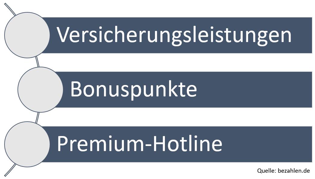 vorteile-premium-kreditkarte