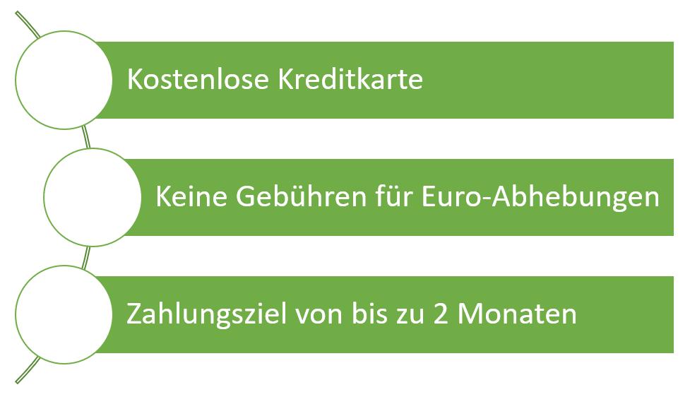 vortiele-barclaycard-new-visa