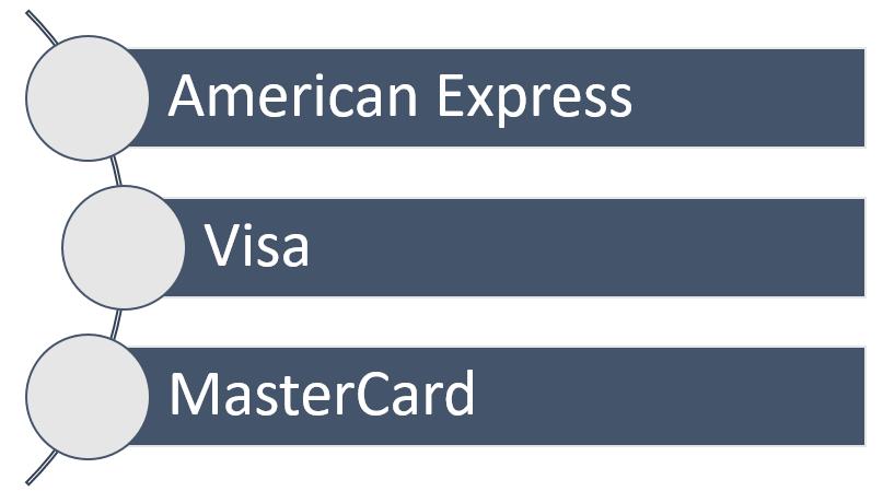 zweite-kreditkarte-akzeptanz