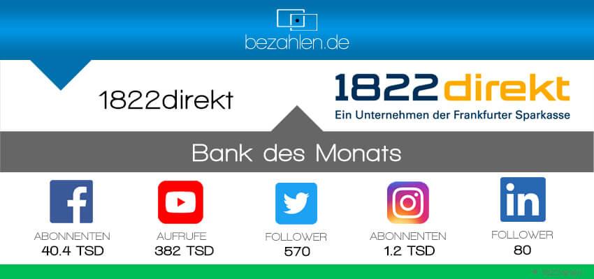 202104-bankdesmonatsapril-1822direkt-bzneu