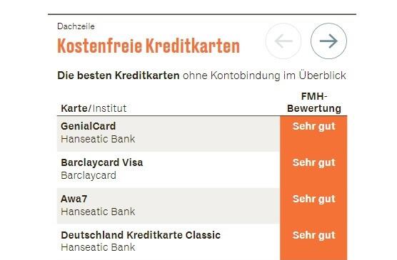 202108-bestenkostenlosenkreditkarten-fmh-handelsblatt-kurz