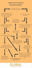 Infografik-Sollte-ich-ein-StartUp-gründen-klein