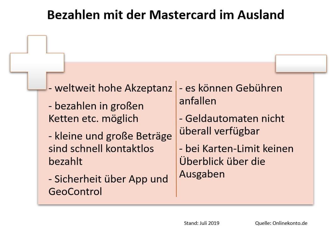 Mastercard-Bezahlen-im-Ausland