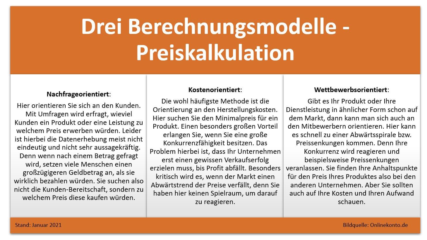 Preiskalkulation