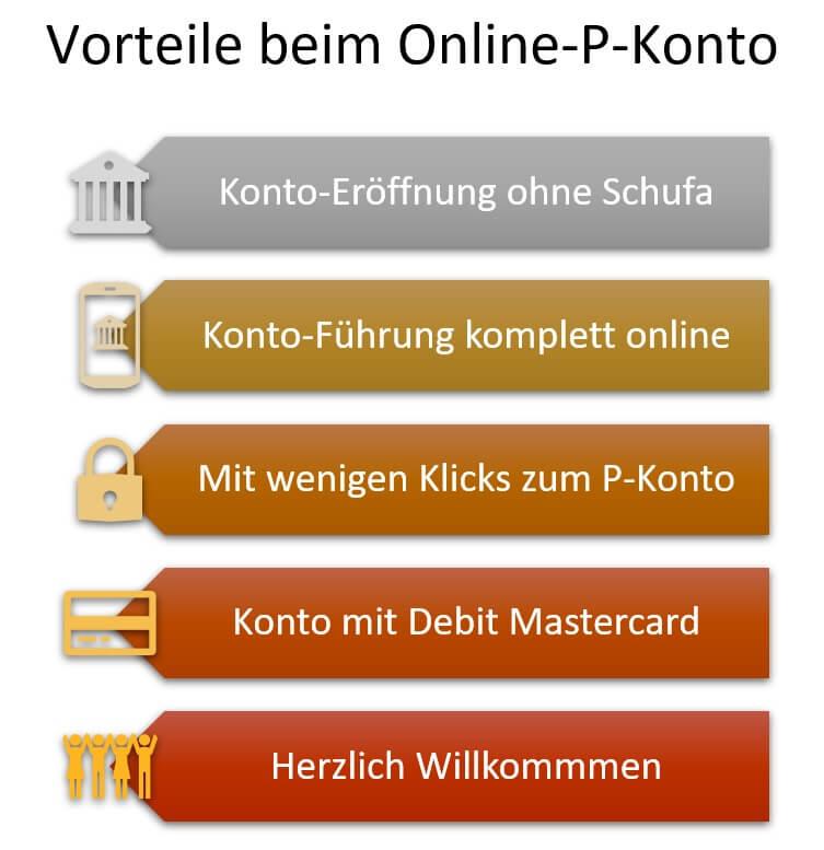Vorteile beim Online P-Konto