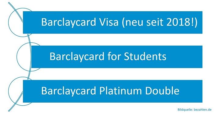 barclaycard-kreditkarten-deutschland