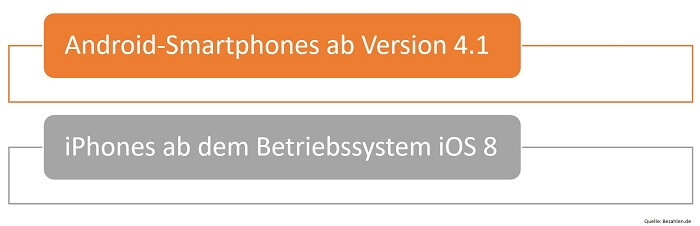 betriebssystem-smartphones-paybackpay