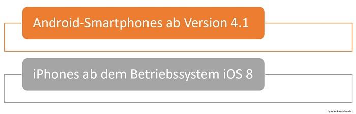 betriebssystem-smartphones-paybackpay
