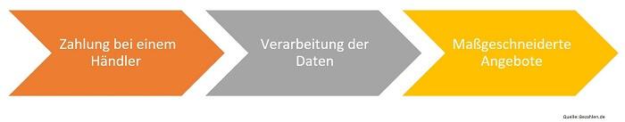 datenschutz-paybackpay