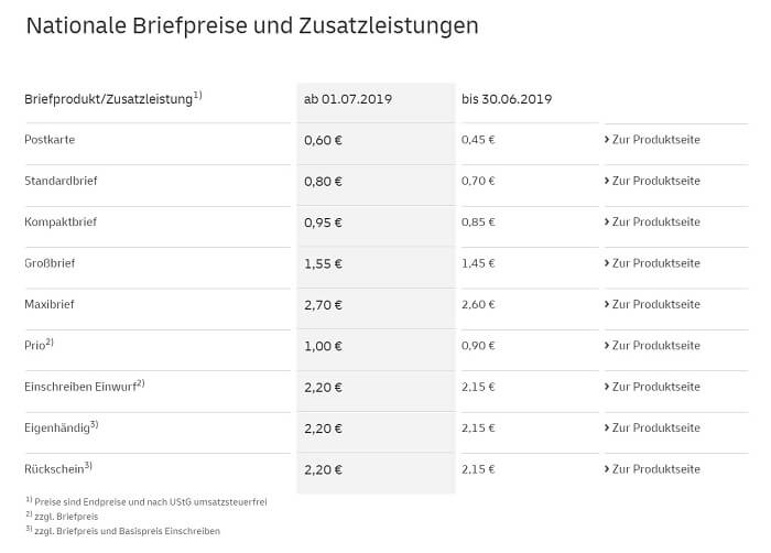 deutschepost-briefportoerhoehung
