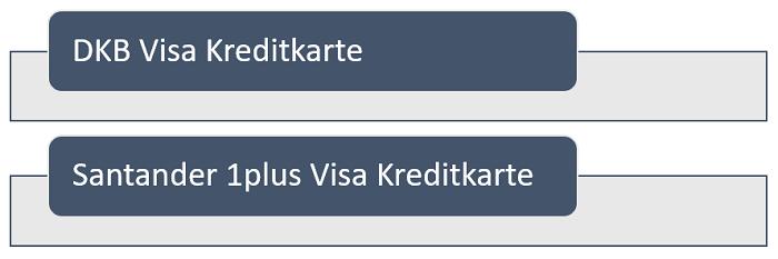 empfehlungen-reise-kreditkarte