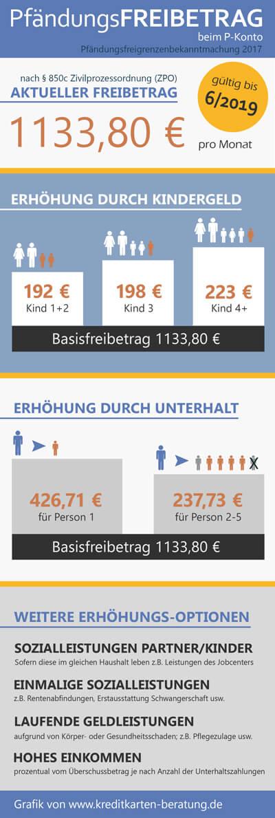 grafik-freibetrag-2016