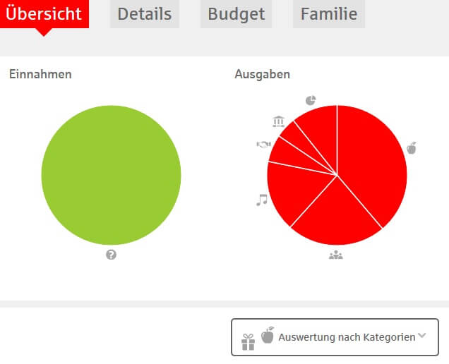 haushaltsbuch-sparkasse-grafiken