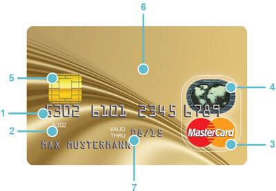 cvc kreditkarte