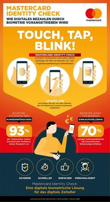 mastercard-biometric-infografik