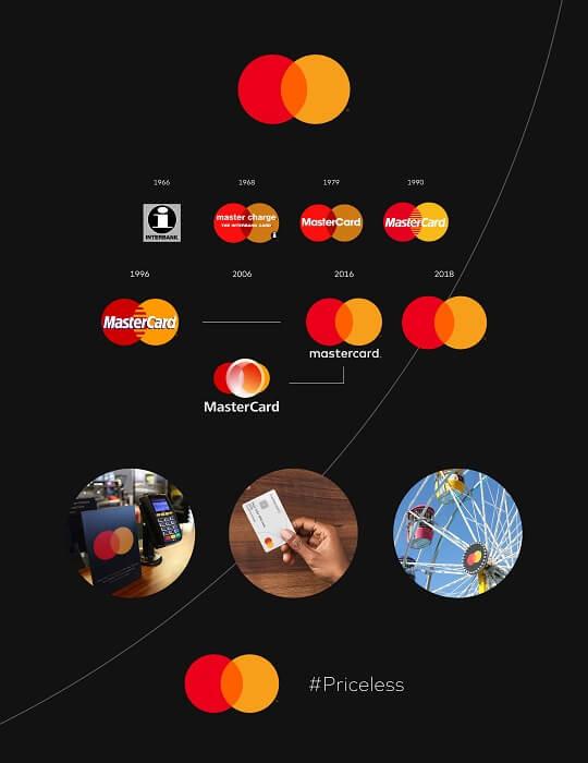 mastercard-logo-entwicklung-klein