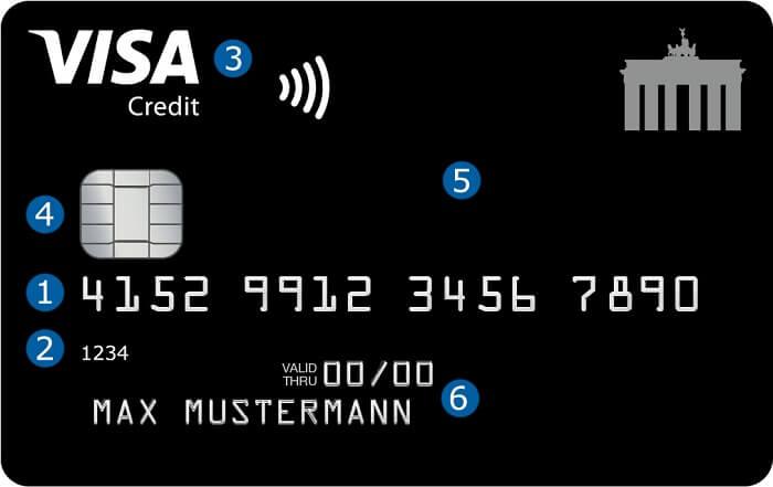 Sicherheitsmerkmale einer Kreditkarte