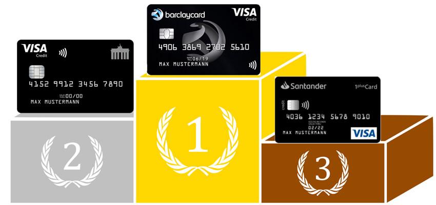 topkreditkarten-bezahlende2019-neu