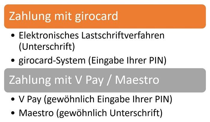 verfahrensvergleich-girocard-vpay-maestro