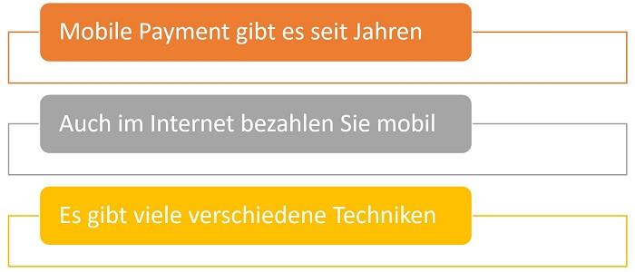 wissen-mobile-payment