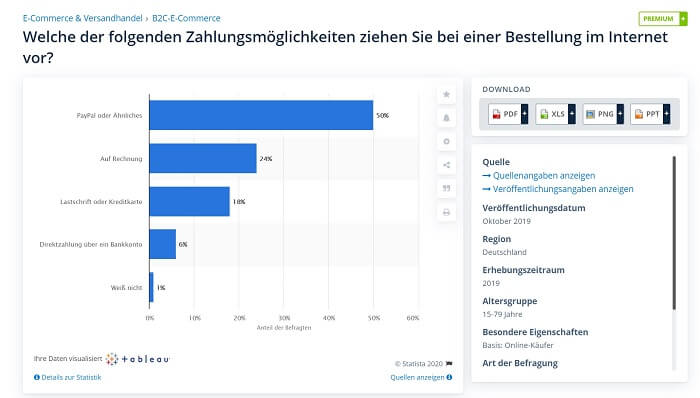 zahlungsmethoden-onlinebestellung-deutschland